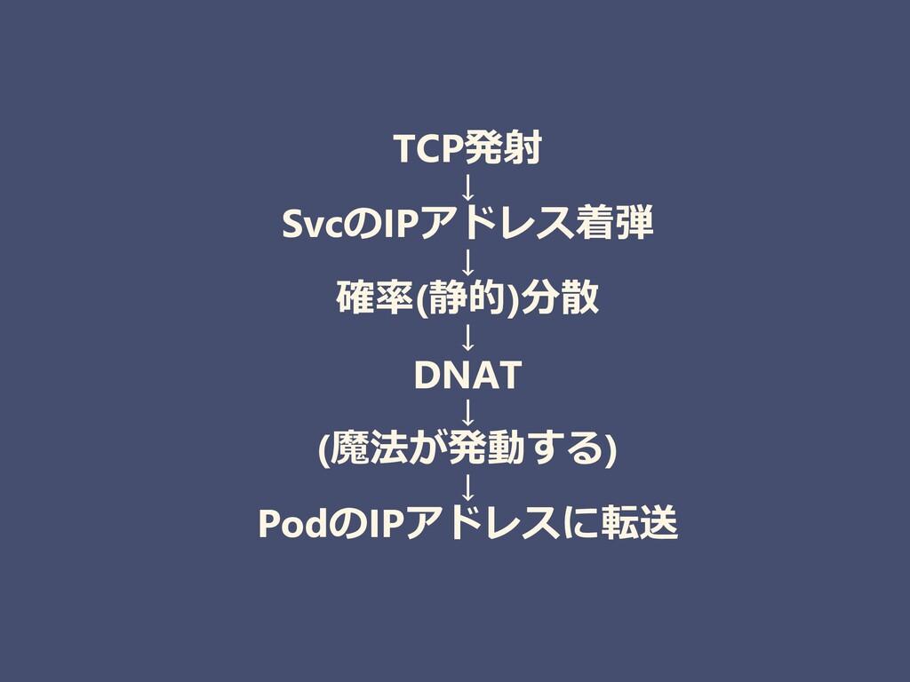 TCP発射 ↓ SvcのIPアドレス着弾 ↓ 確率(静的)分散 ↓ DNAT ↓ (魔法が発動...