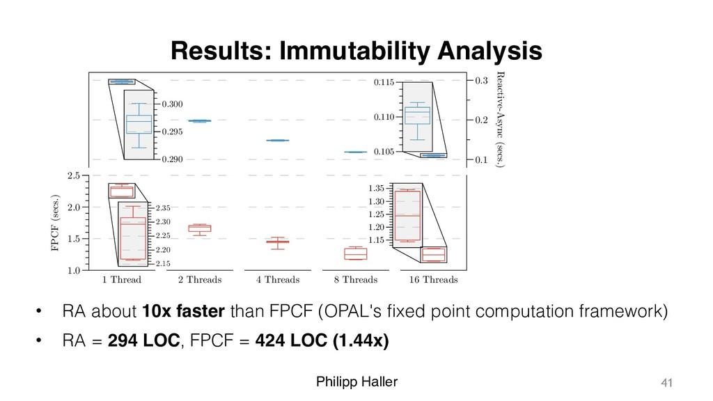 Philipp Haller Results: Immutability Analysis •...