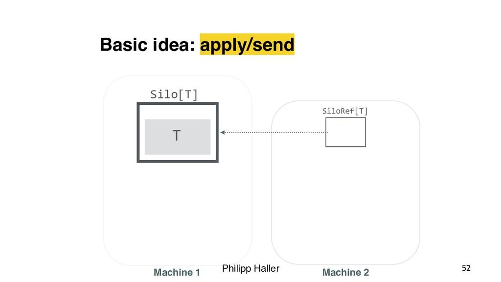 Philipp Haller Basic idea: apply/send Silo[T] M...