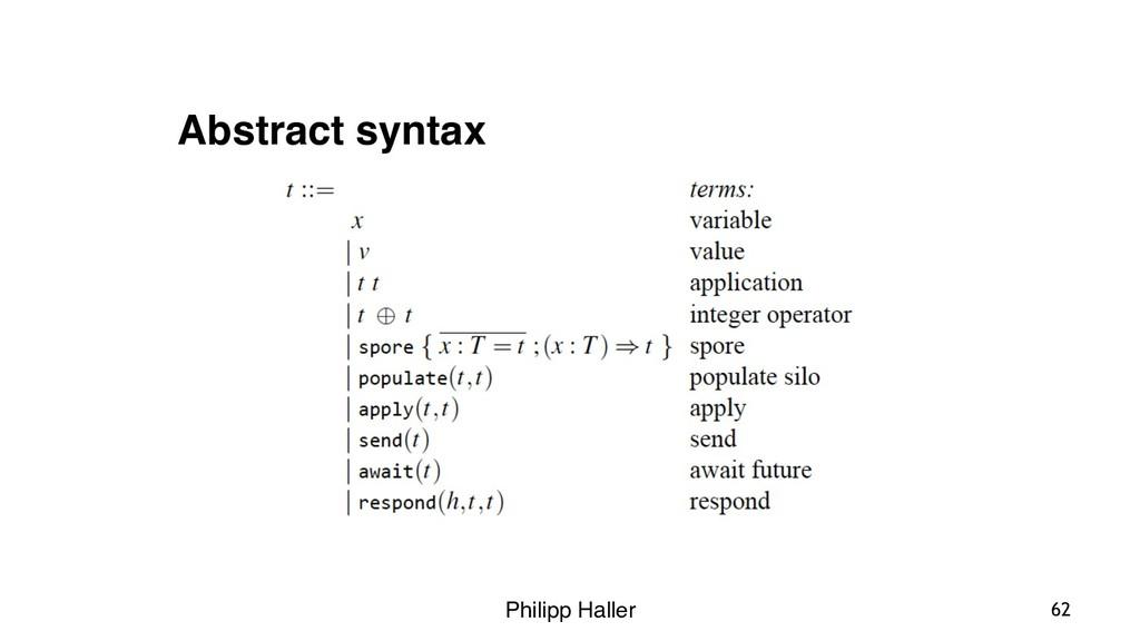 Philipp Haller 62 Abstract syntax