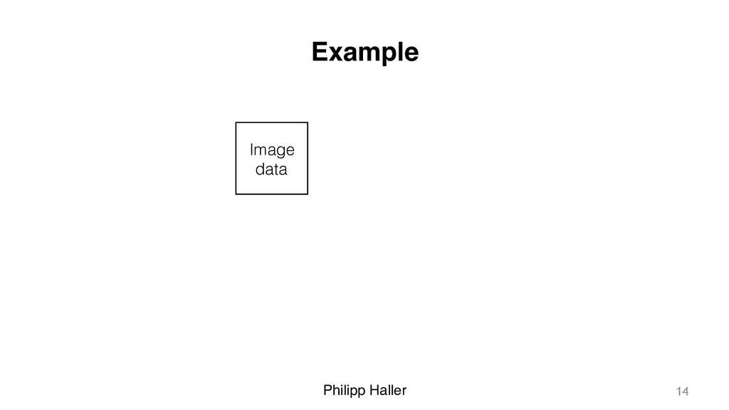Philipp Haller Example Image data 14