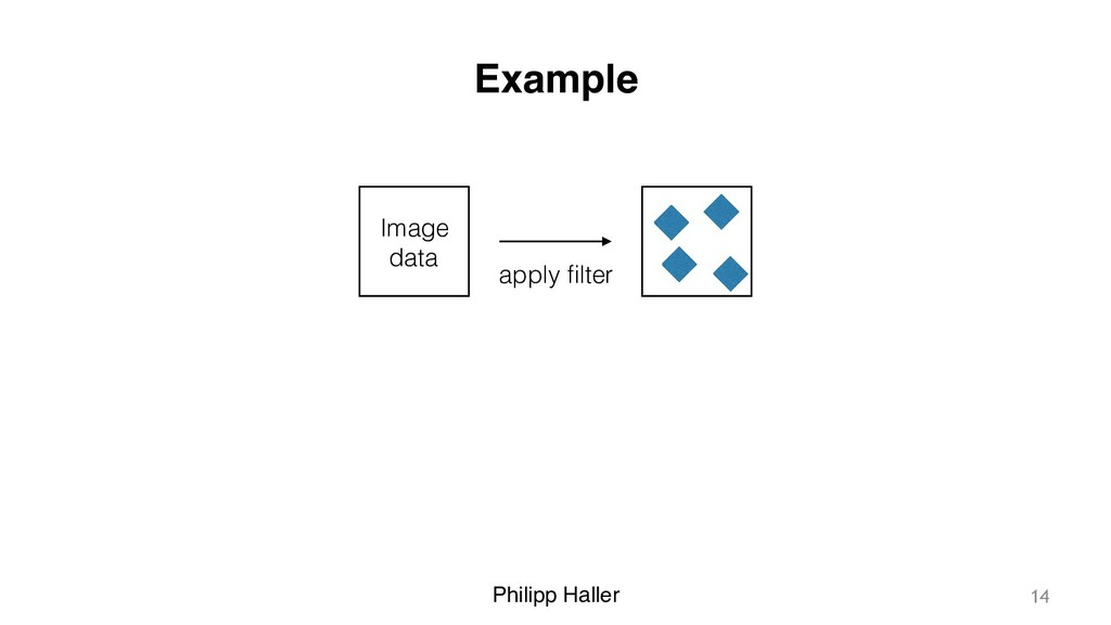 Philipp Haller Example Image data apply filter 14
