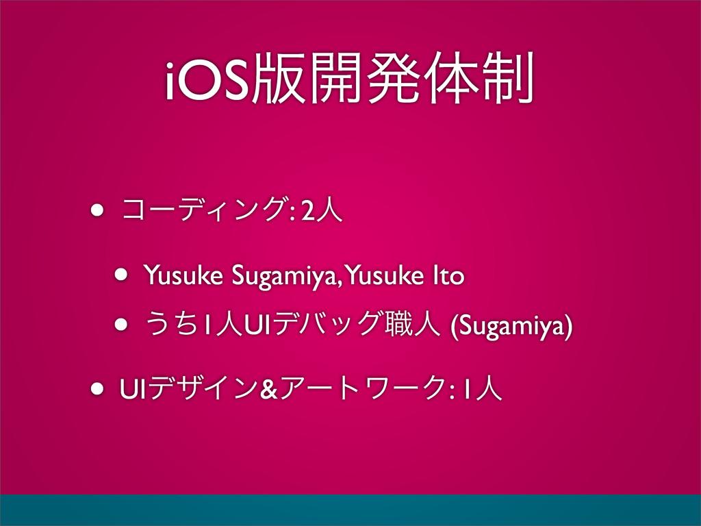 iOS൛։ൃମ੍ • ίʔσΟϯά: 2ਓ • Yusuke Sugamiya, Yusuke...