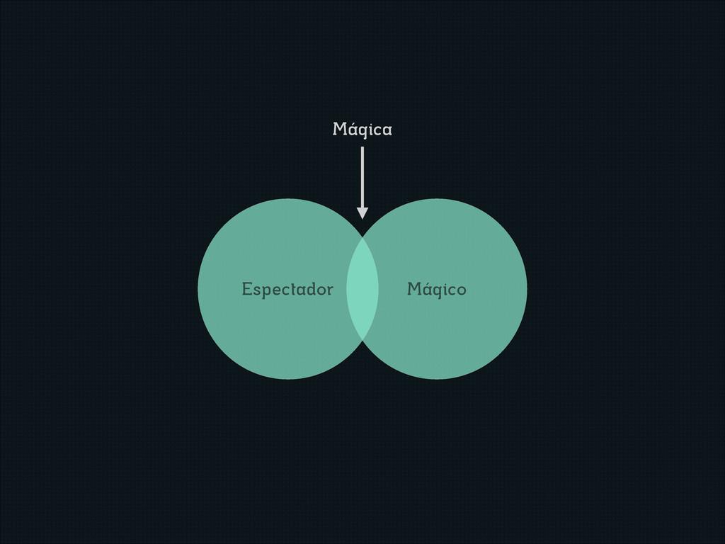 Mágico Mágica Espectador