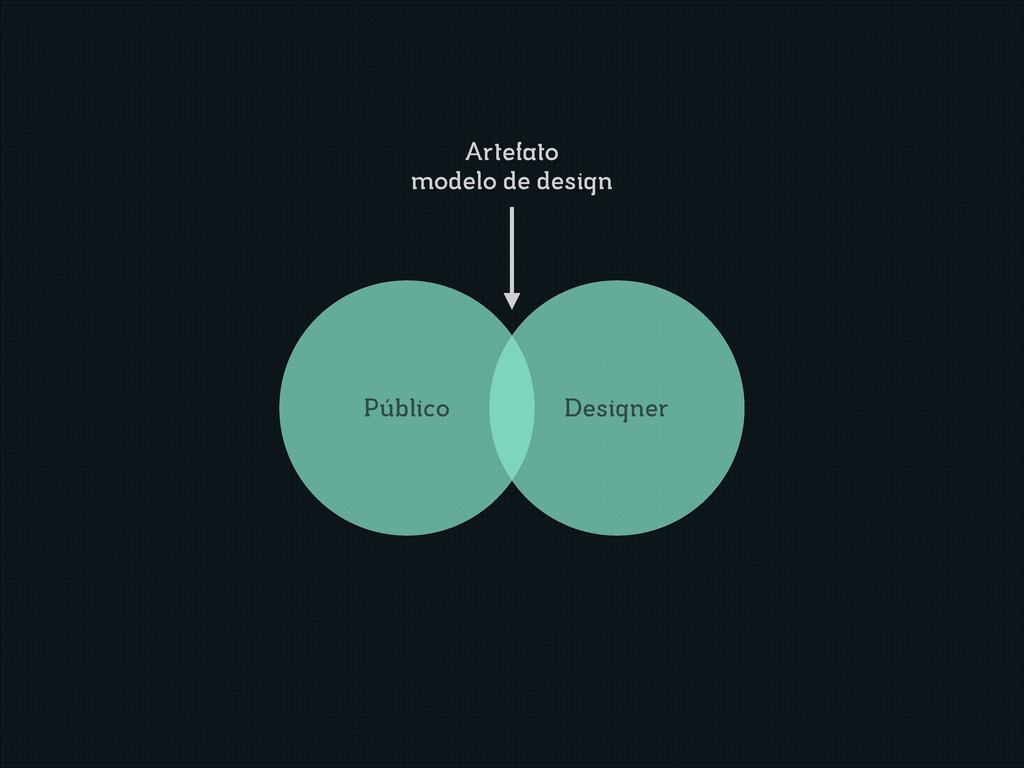 Designer Artefato modelo de design Público