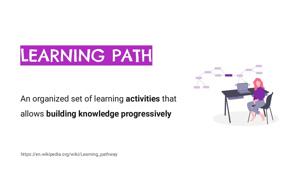 LEARNING PATH An organized set of learning acti...