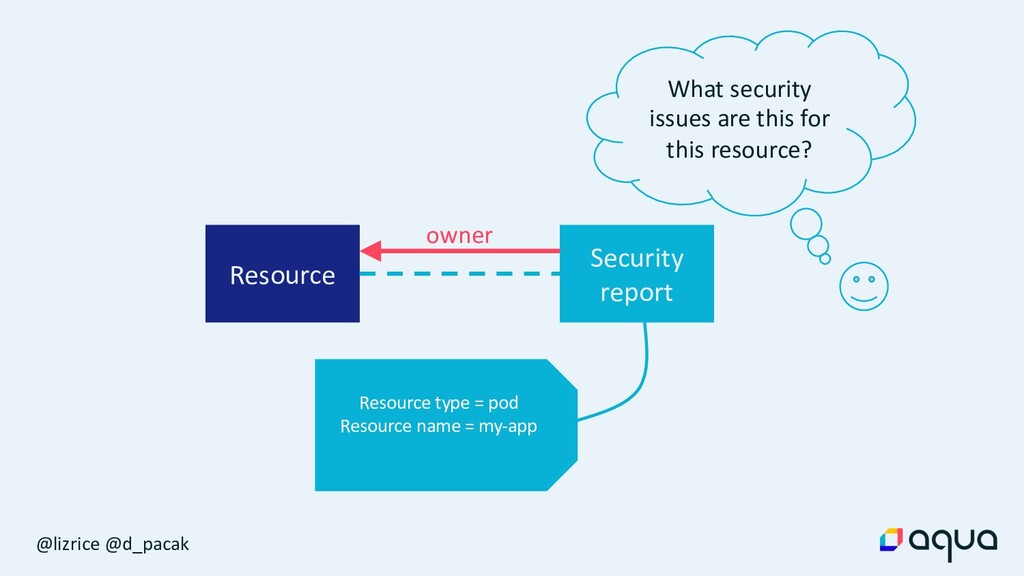 @lizrice @d_pacak Resource What security issues...