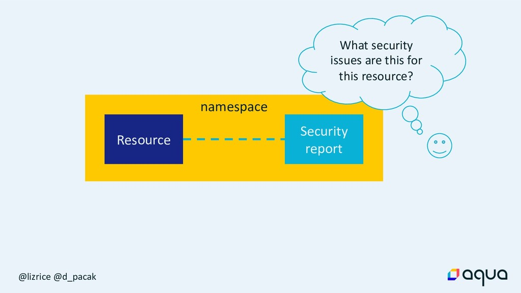 @lizrice @d_pacak namespace Resource What secur...