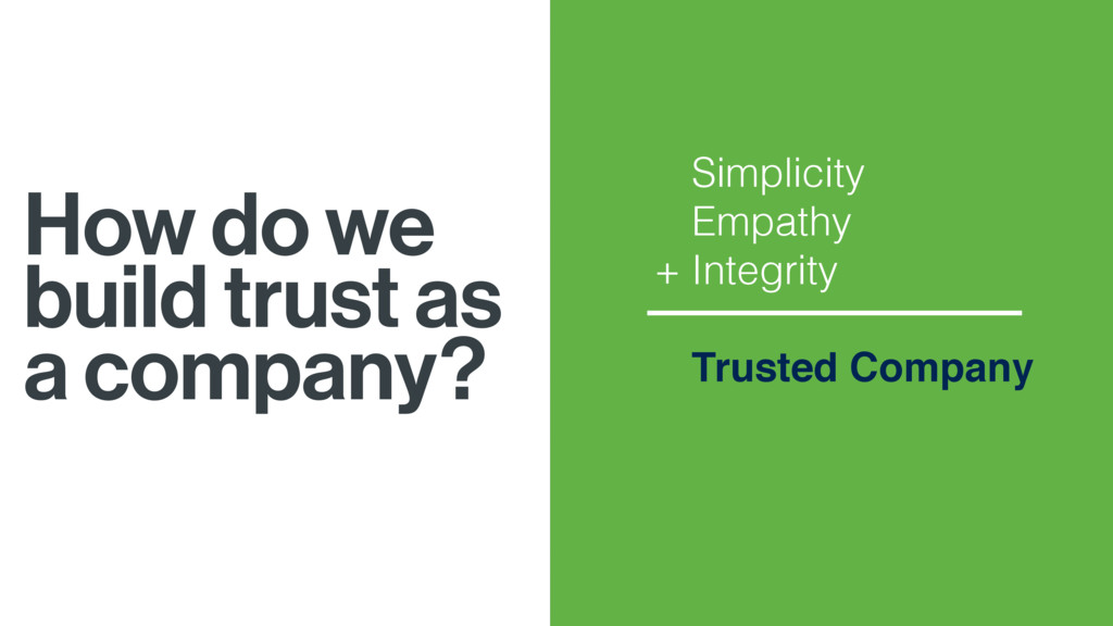 + Simplicity Empathy Integrity Trusted Company ...