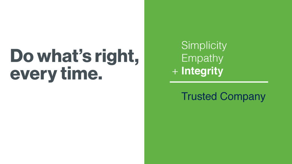 Simplicity Empathy Integrity Trusted Company + ...