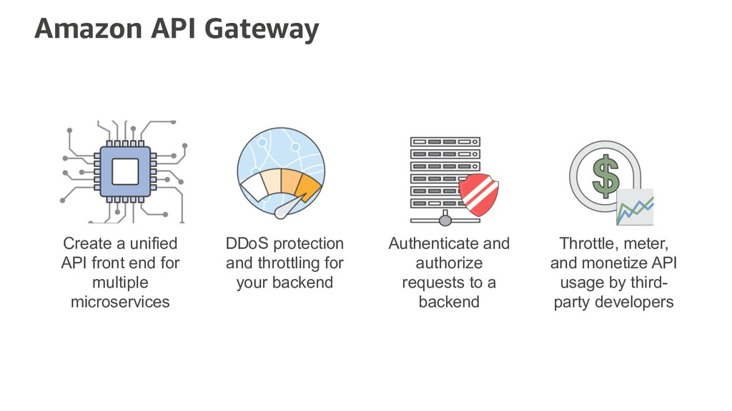 Create a unified API front end for multiple mic...