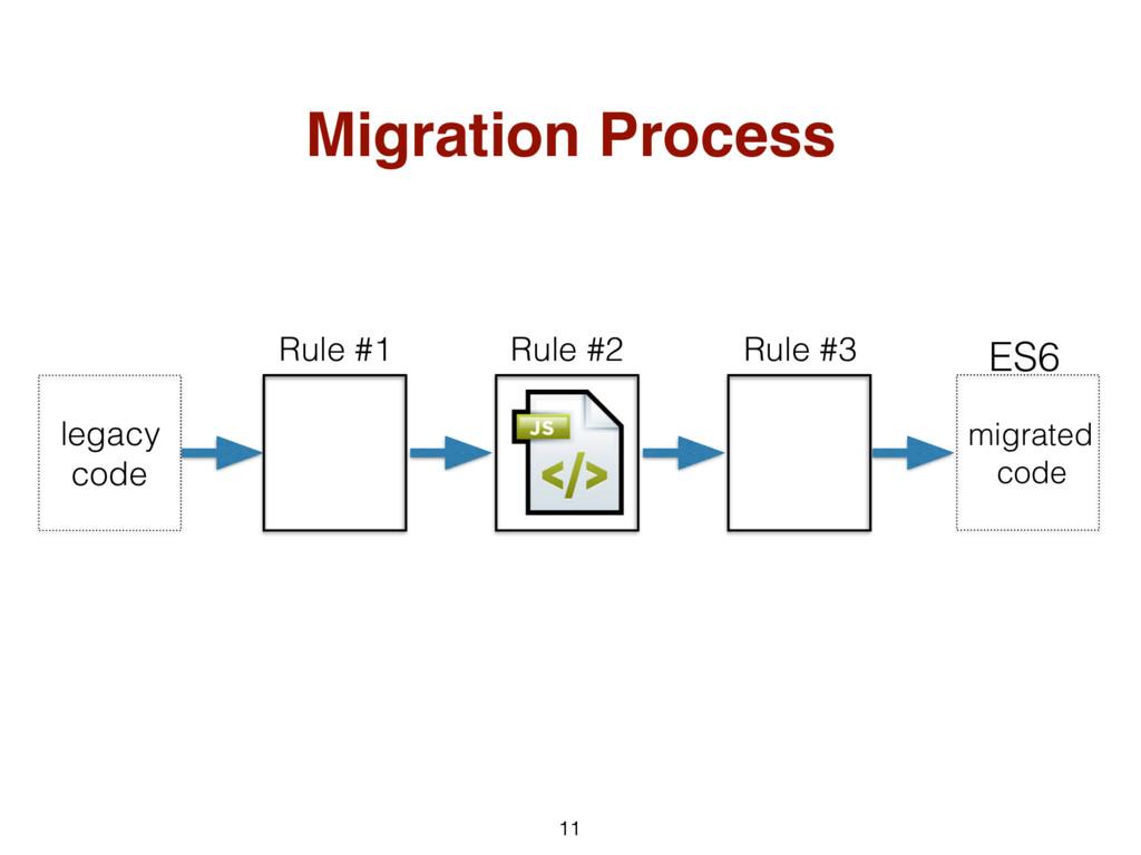 11 Migration Process 11 Rule #1 Rule #2 Rule #3...