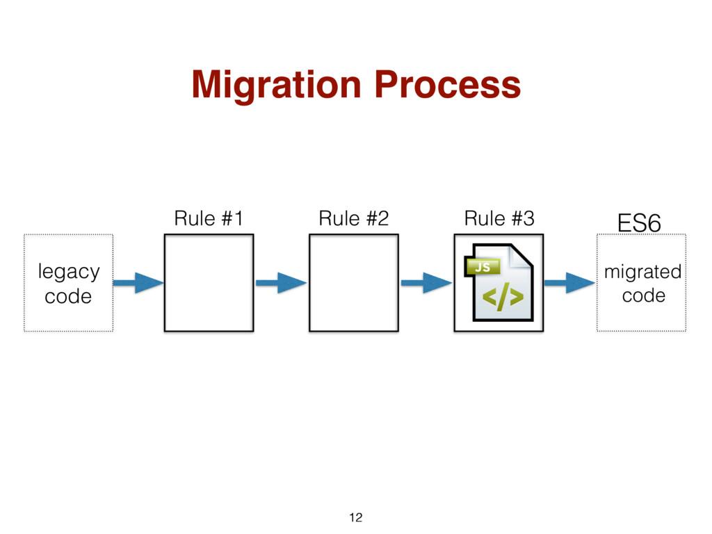 12 Migration Process 12 Rule #1 Rule #2 Rule #3...