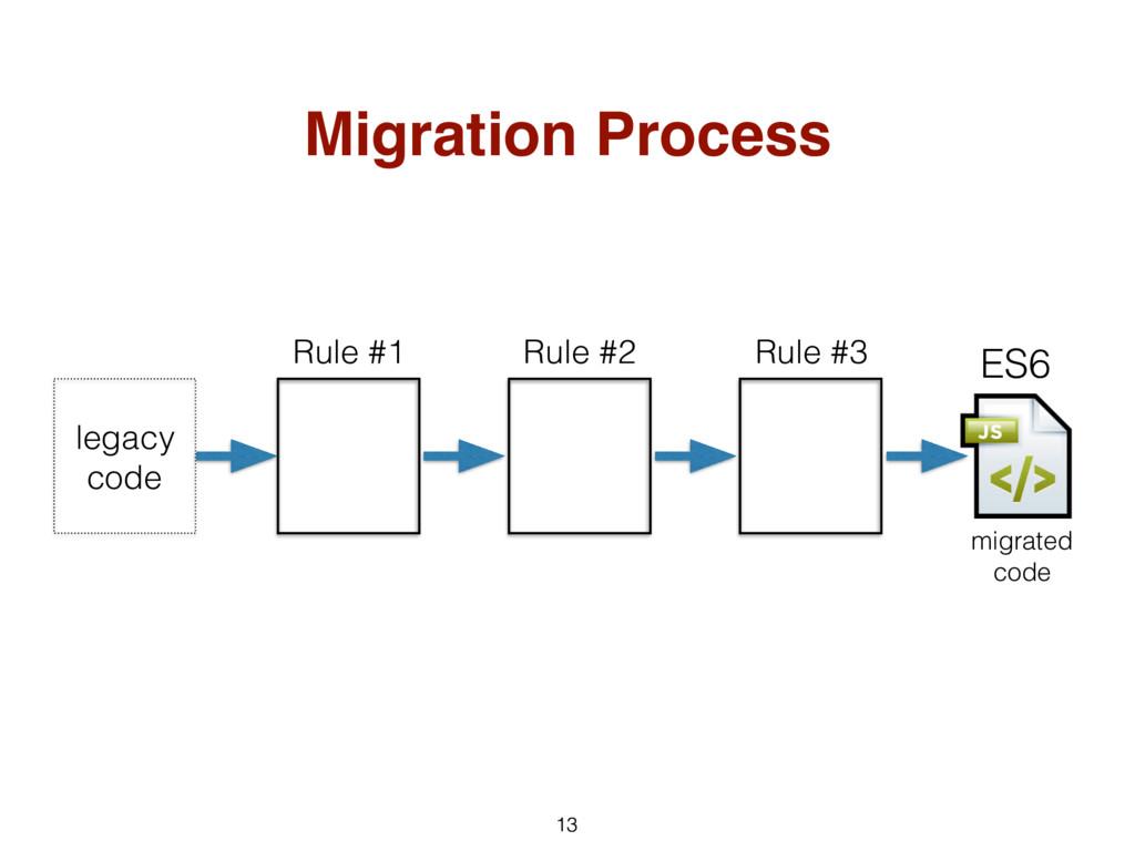 13 Migration Process migrated code ES6 Rule #1 ...