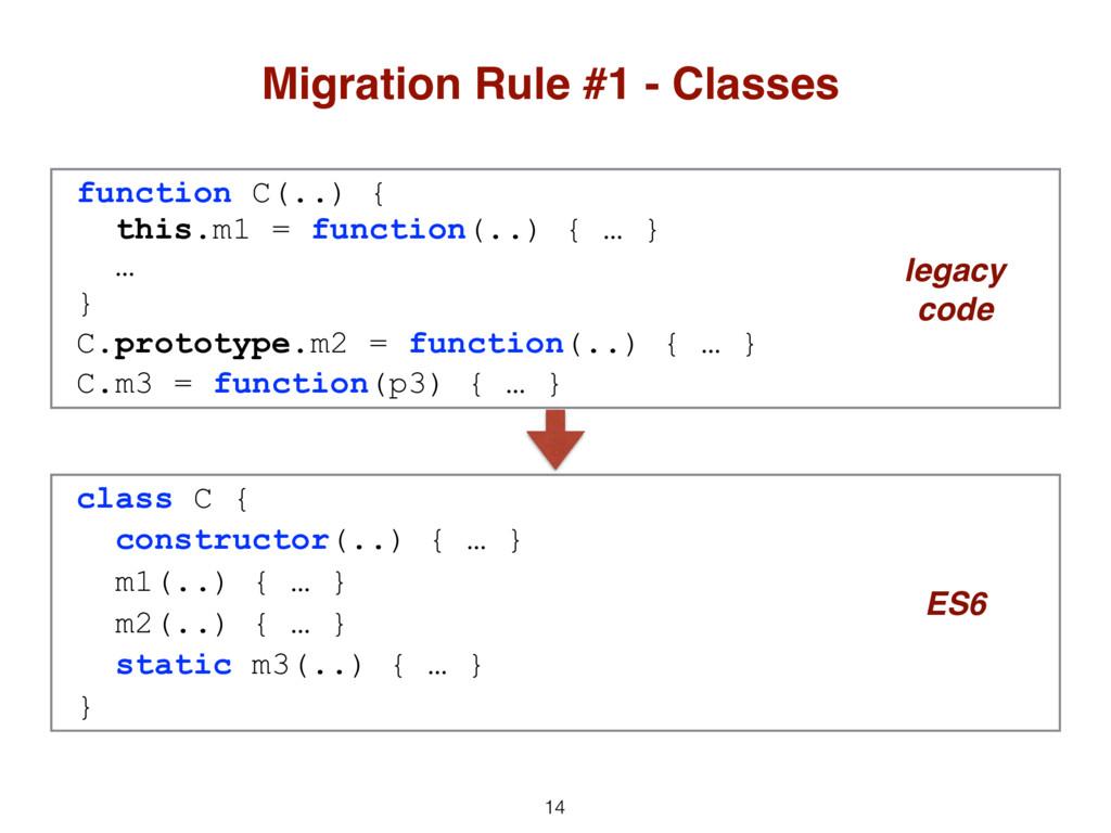 14 Migration Rule #1 - Classes function C(..) {...