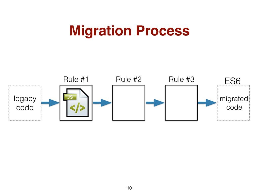 10 Migration Process 10 Rule #1 Rule #2 Rule #3...