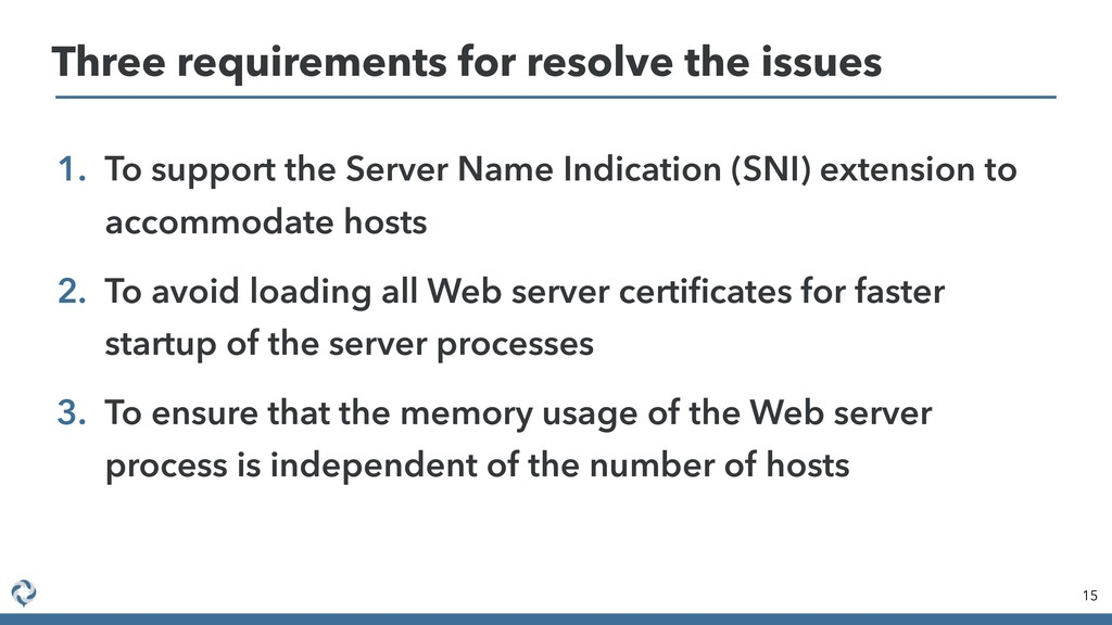 1. To support the Server Name Indication (SNI) ...