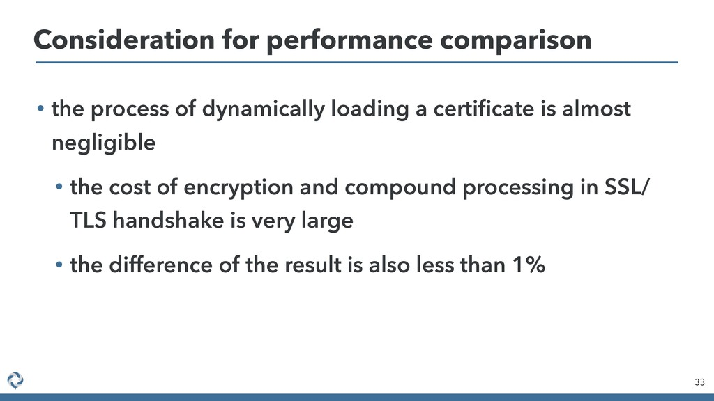 • the process of dynamically loading a certifica...