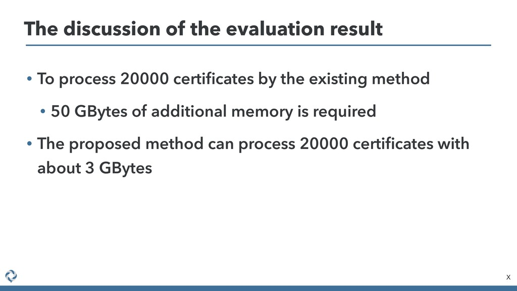 • To process 20000 certificates by the existing ...