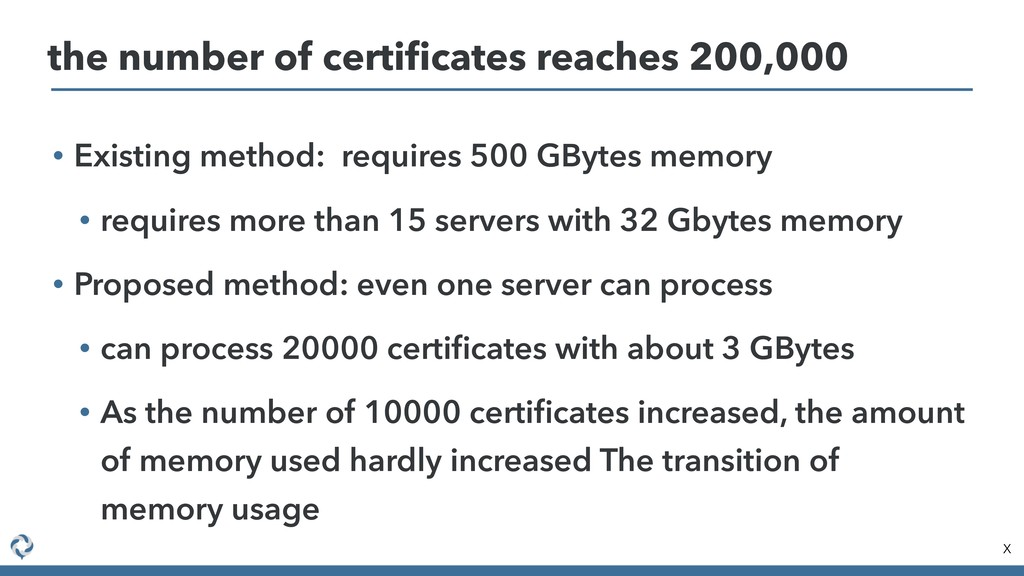 • Existing method: requires 500 GBytes memory •...