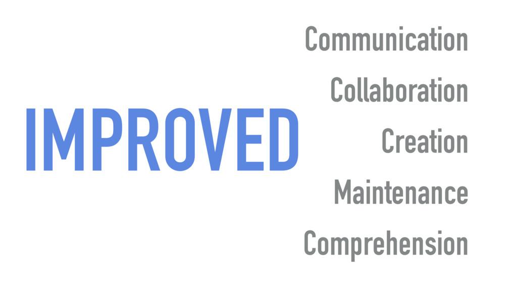 IMPROVED Communication Collaboration Creation M...