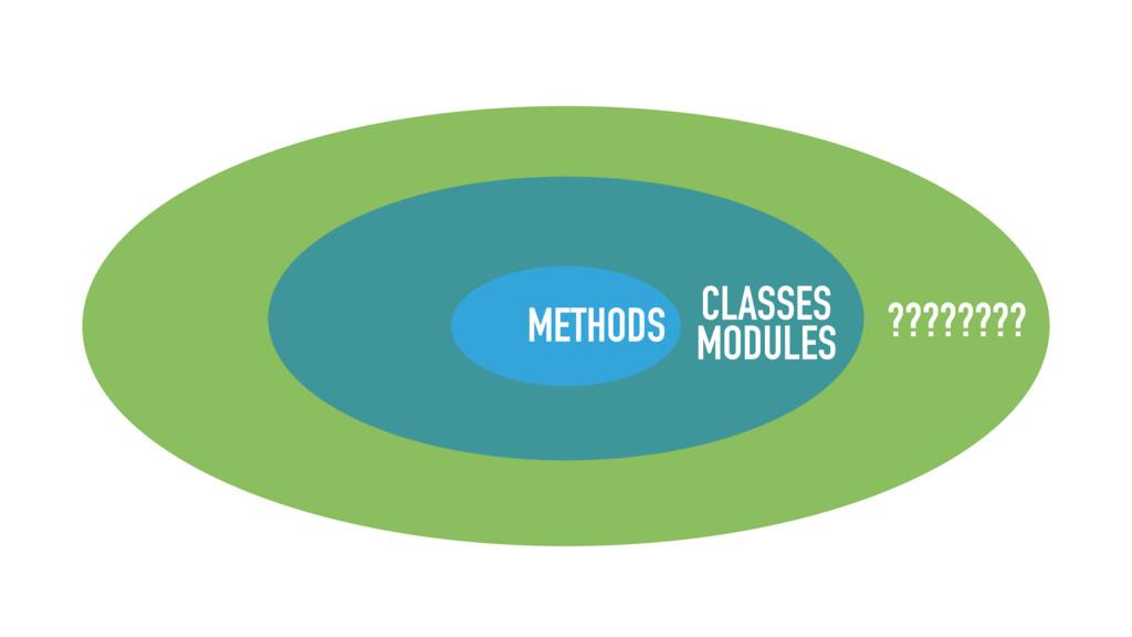 CLASSES METHODS MODULES ????????