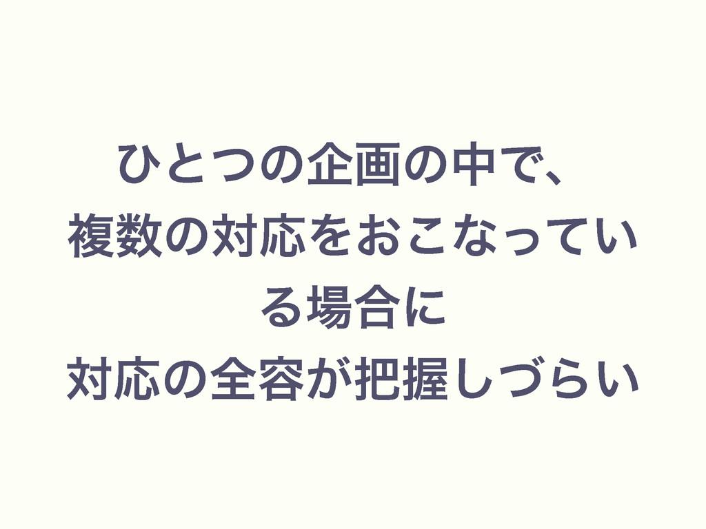 ͻͱͭͷاըͷதͰɺ ෳͷରԠΛ͓͜ͳ͍ͬͯ Δ߹ʹ ରԠͷશ༰͕Ѳͮ͠Β͍