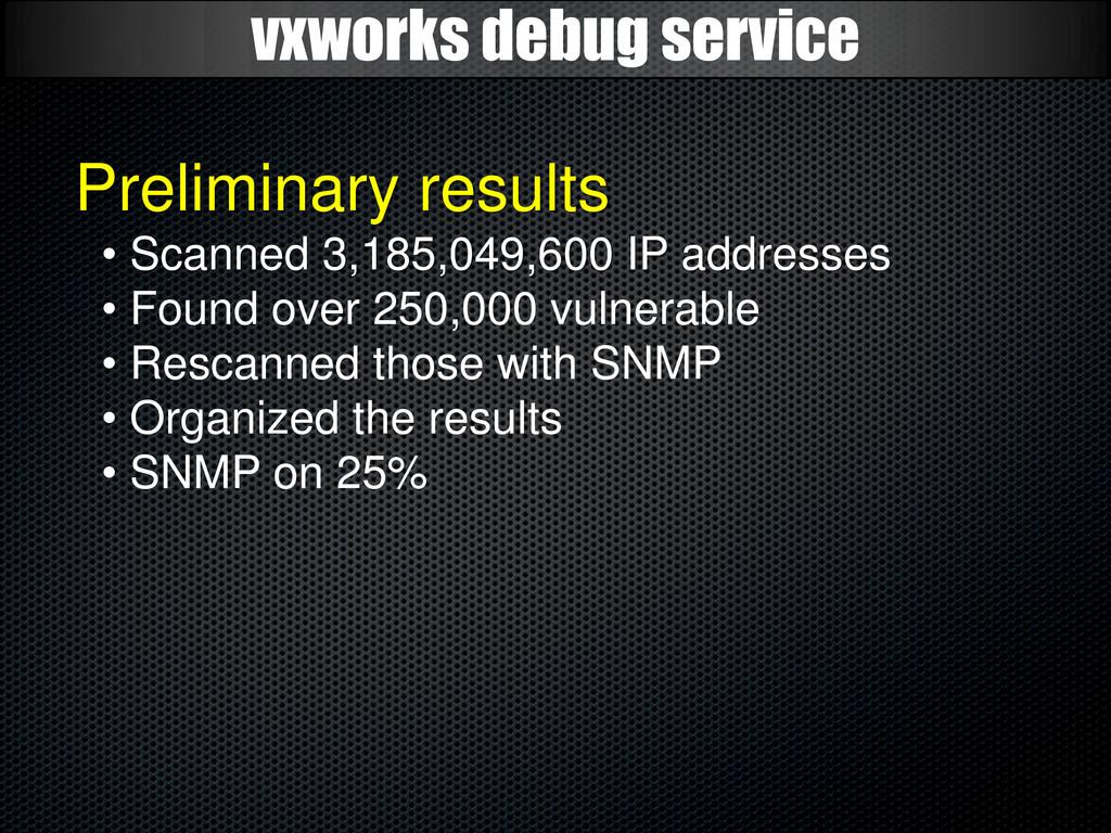 vxworks debug service Preliminary results • Sca...
