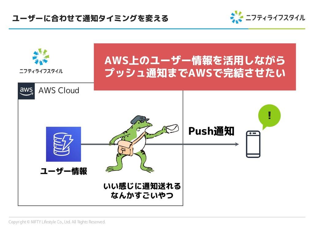ユーザーに合わせて通知タイミングを変える AWS Cloud ! ユーザー情報 Push通知 ...