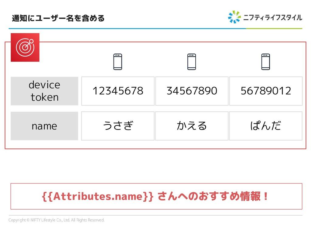 通知にユーザー名を含める name うさぎ かえる ぱんだ device token 1234...