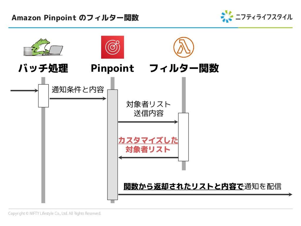 Amazon Pinpoint のフィルター関数 バッチ処理 Pinpoint 通知条件と内容...