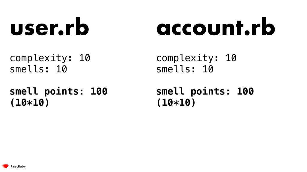 user.rb complexity: 10 smells: 10 smell points:...