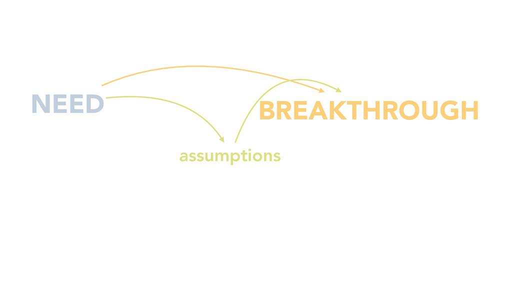 BREAKTHROUGH NEED assumptions
