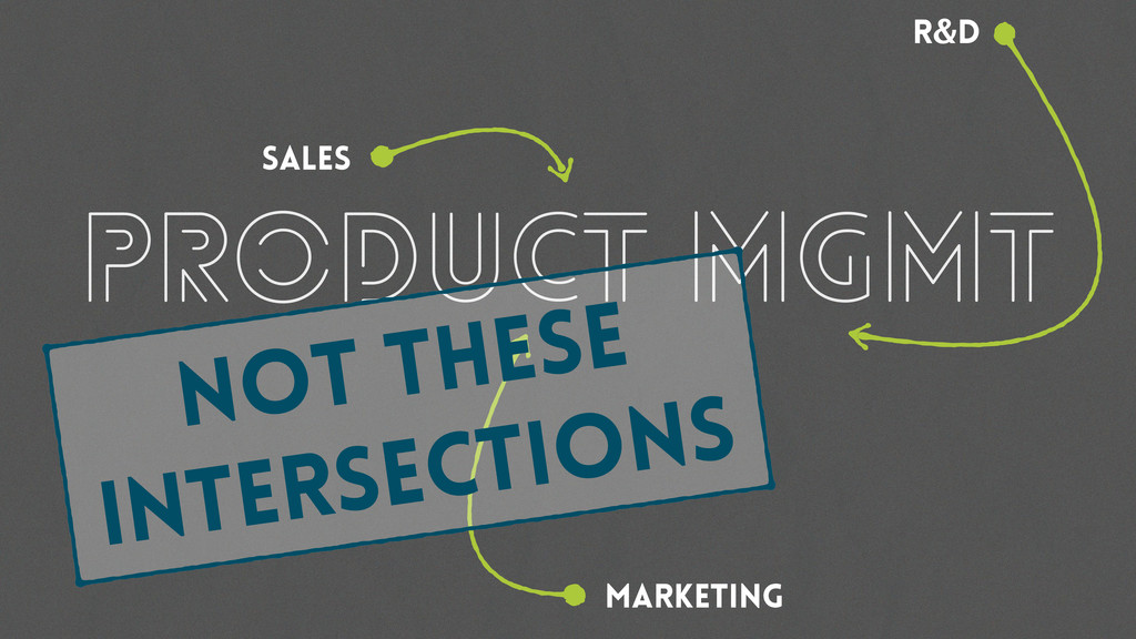 product mgmt Sales marketing R&D NOT THESE INTE...