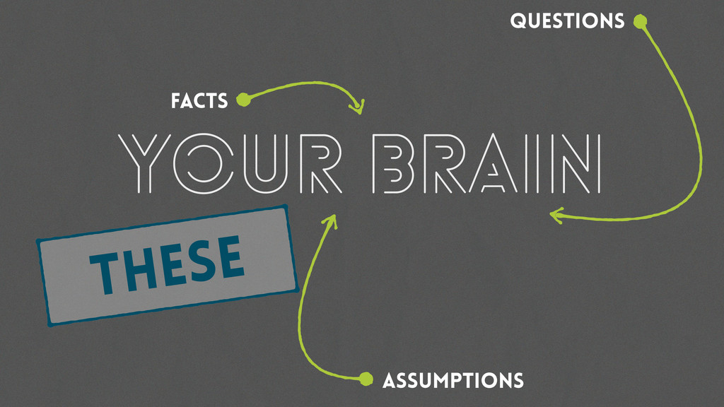 your brain facts assumptions questions THESE