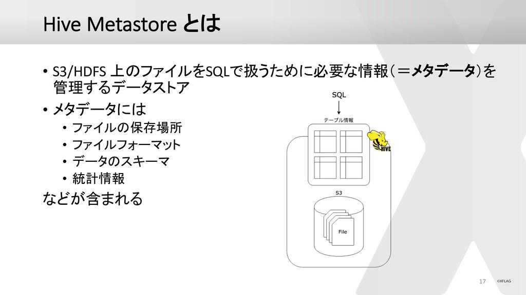 "Hive Metastore  • S3/HDFS * ""-SQL ..."
