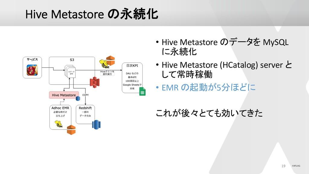 Hive Metastore   • Hive Metastore  MySQ...
