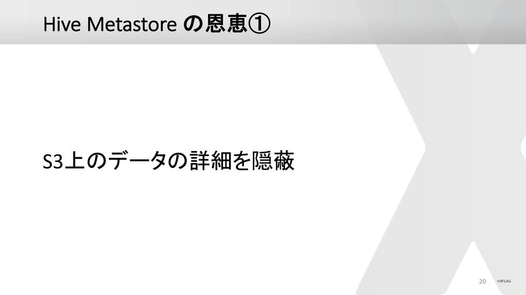 Hive Metastore  S3    20