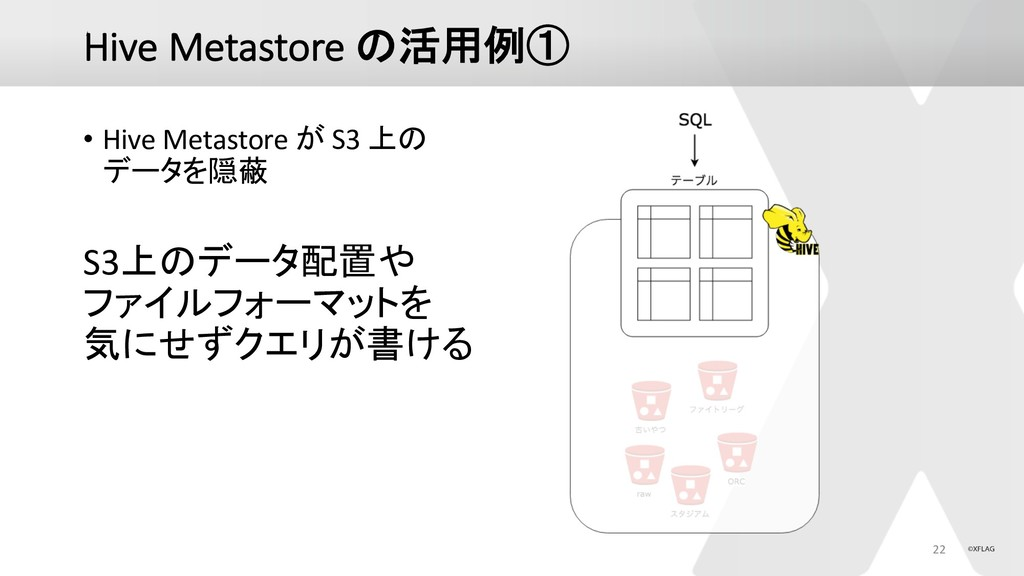 Hive Metastore  • Hive Metastore  S3  ...