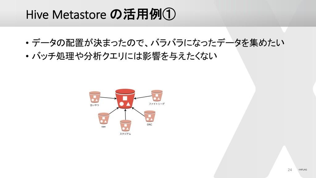 "Hive Metastore   • %)""&'&'%)..."
