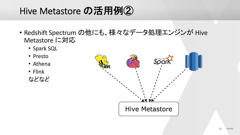 Hive Metastore    • Redshift Spectrum ...