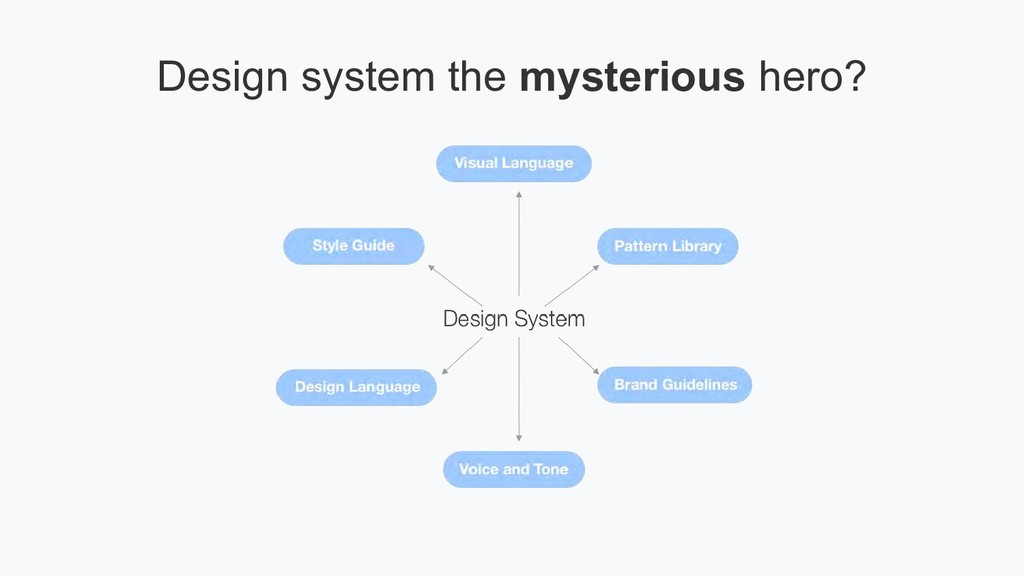 Design system the mysterious hero?