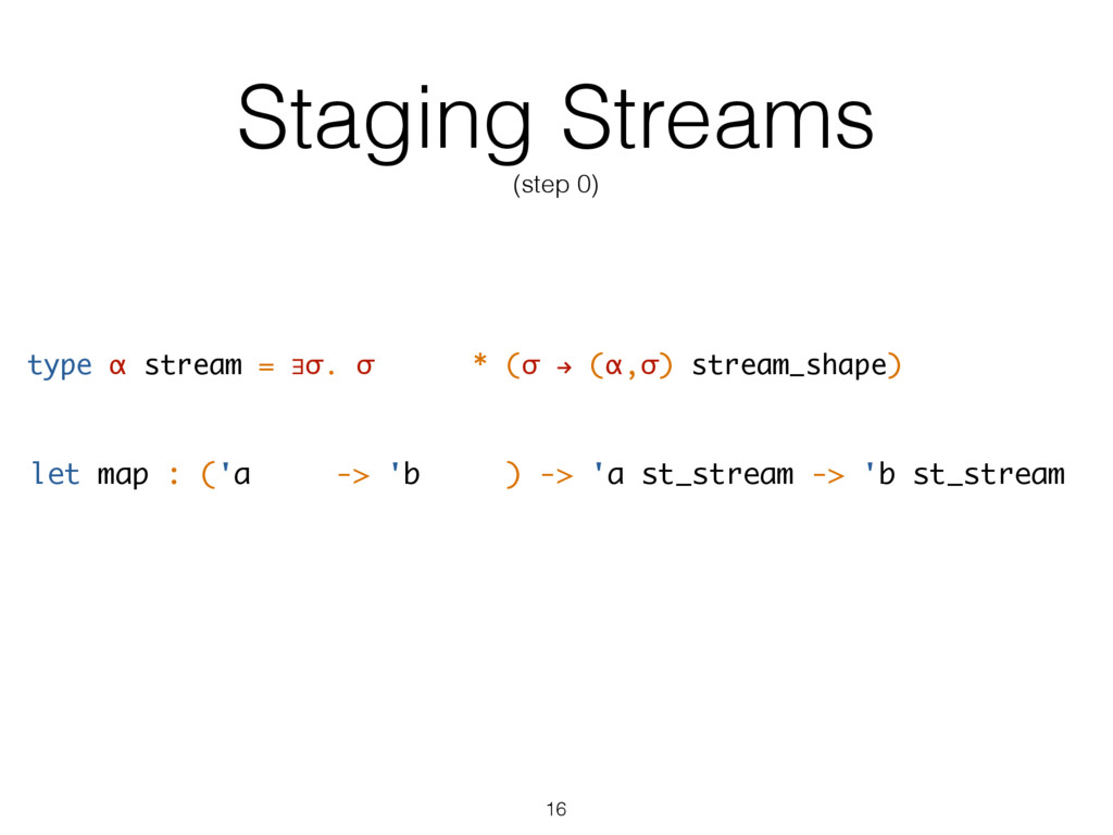Staging Streams (step 0) type α stream = ∃σ. σ ...