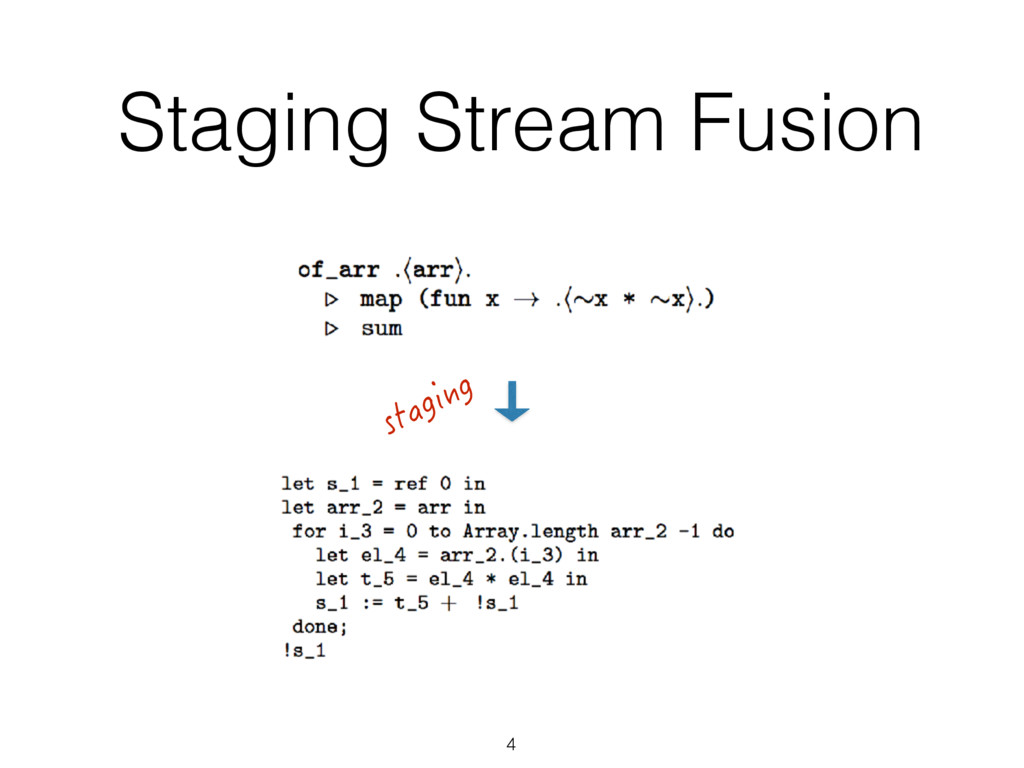 Staging Stream Fusion 4 UVCIKPI