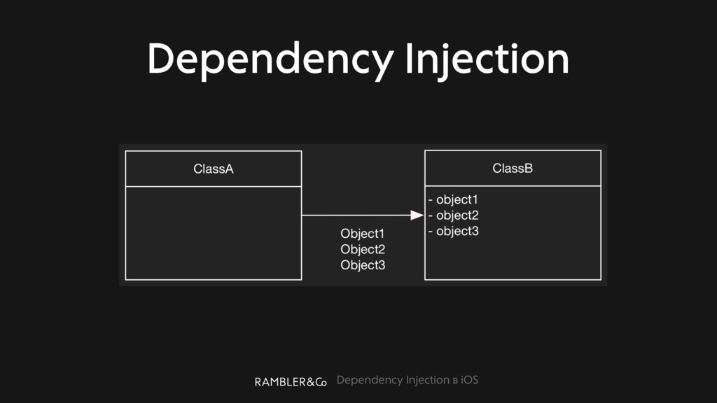 Dependency Injection в iOS Dependency Injection