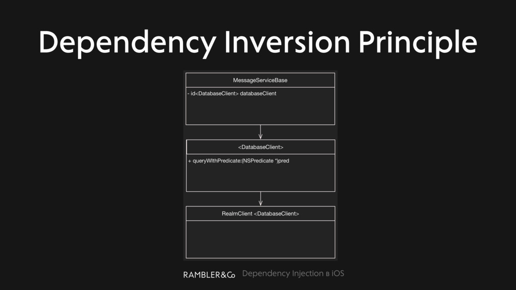 Dependency Injection в iOS Dependency Inversion...