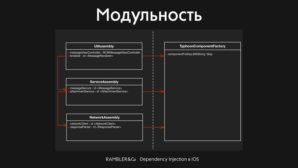 Dependency Injection в iOS Модульность