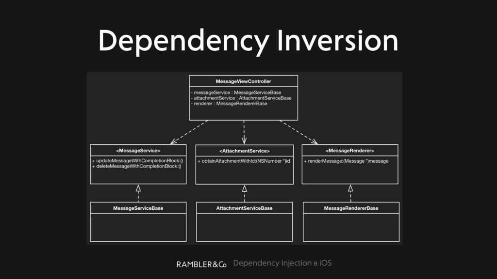 Dependency Injection в iOS Dependency Inversion