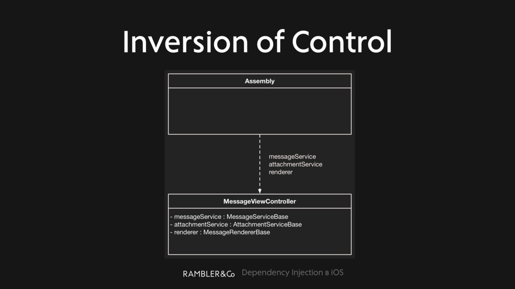 Dependency Injection в iOS Inversion of Control