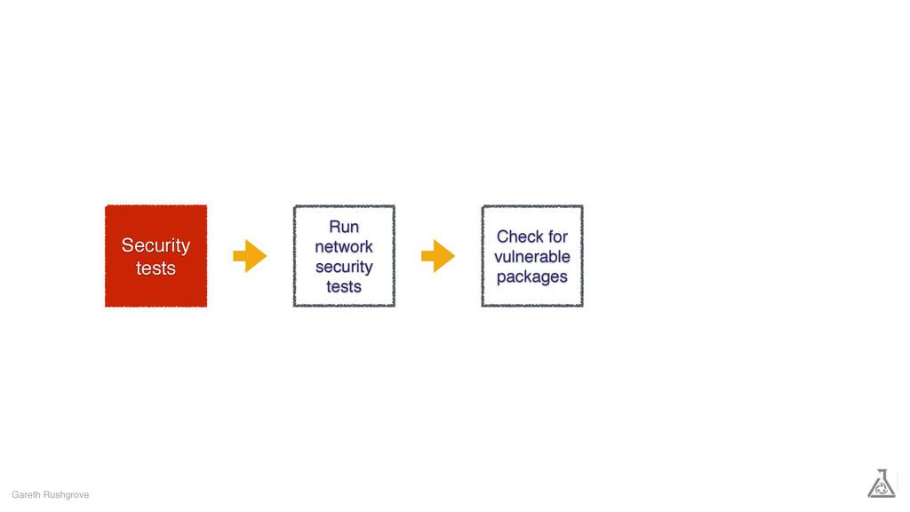 Gareth Rushgrove Security tests Run network sec...